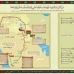 اینفوگرافیک با موضوع زندگی امام حسین علیه السلام