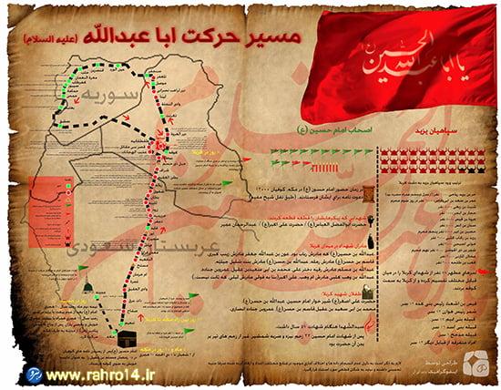 مسیر کاروان امام حسین